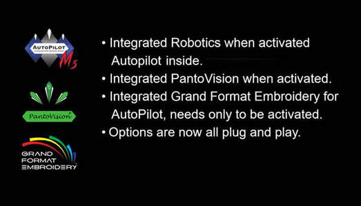 Integrated Robotics